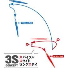 他の写真2: SMITH・CB.MURAMASA 3S 120g/レザ―ピンク 03