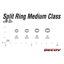 他の写真2: katsuichi DECOY・Split Ring MediumClass R-3
